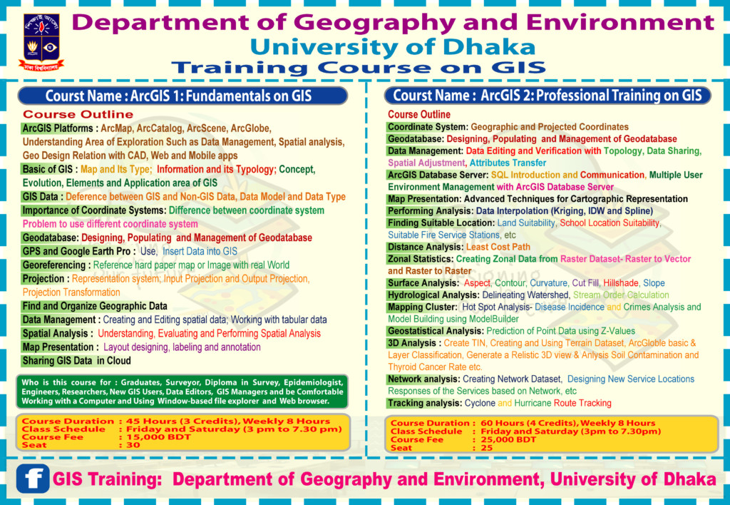 GIS Training Poster