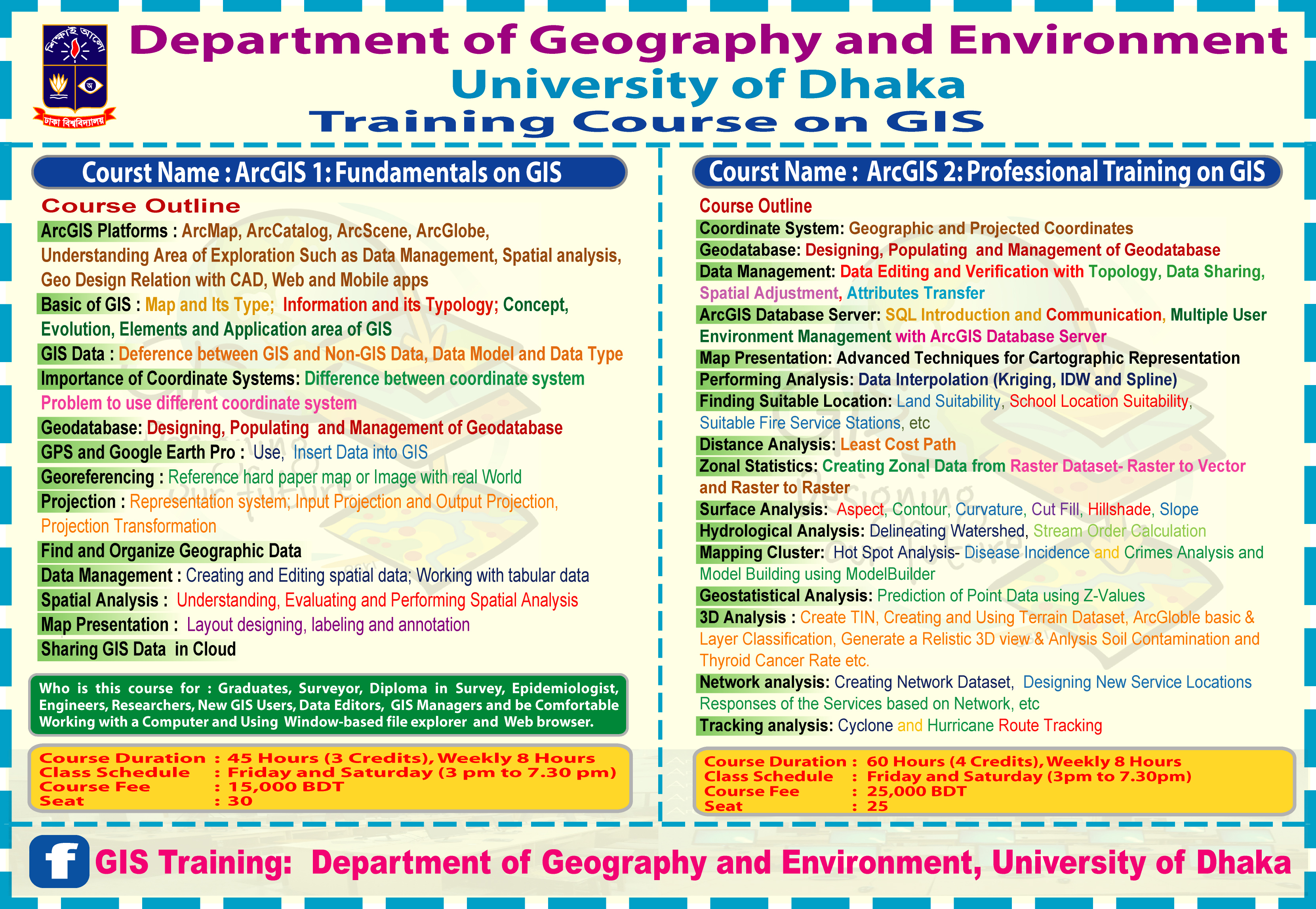 Department Of Geography And Environment University Of Dhaka Gis